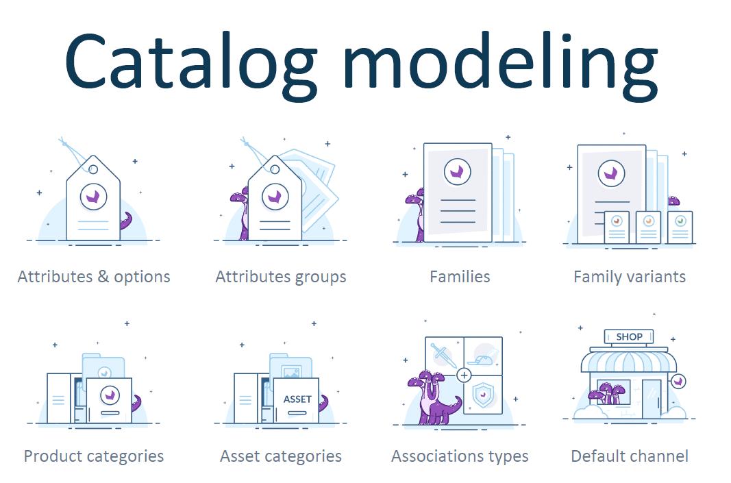Akeneo Catalog Modeling