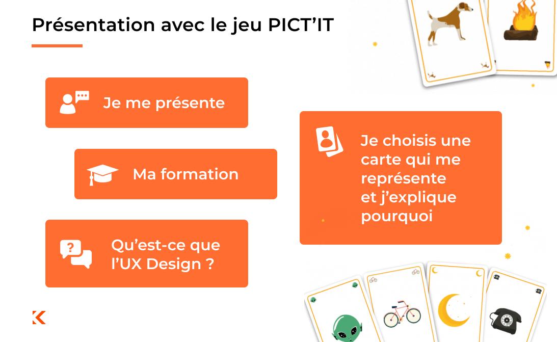 atelier UX : présentation avec le jeu PICT'IT