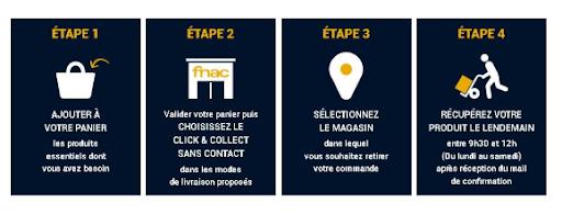La solution click & collect de la Fnac-Darty
