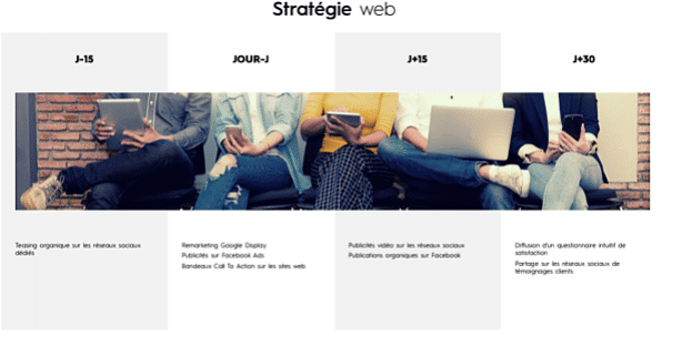 stratégie web