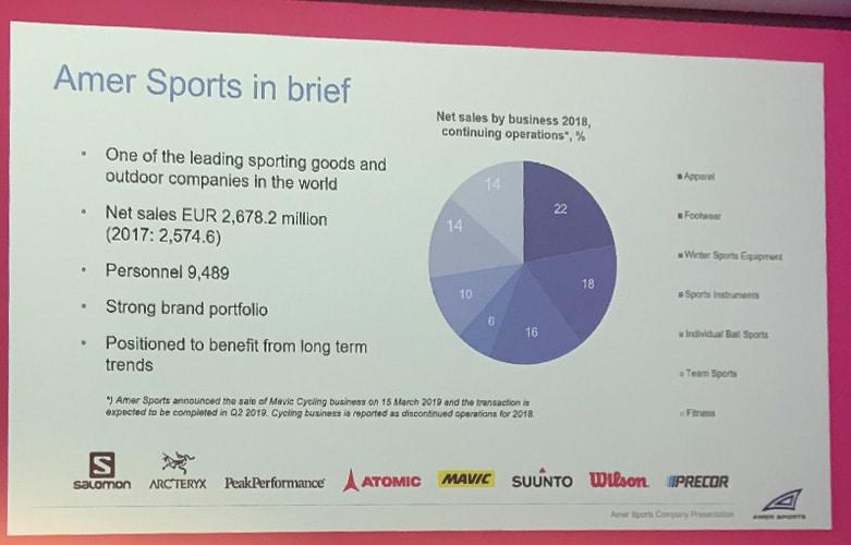 Amer Sports in brief