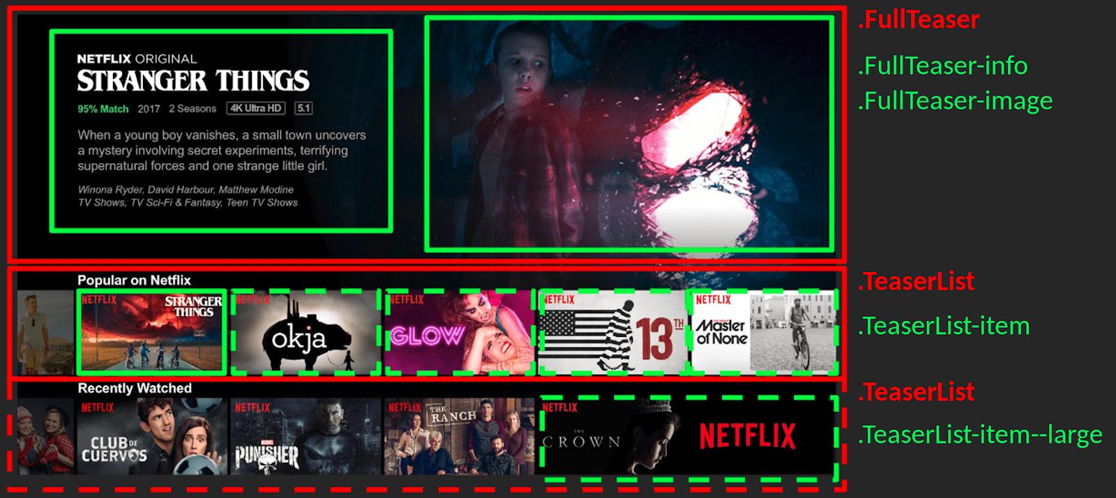 Teaser Netflix