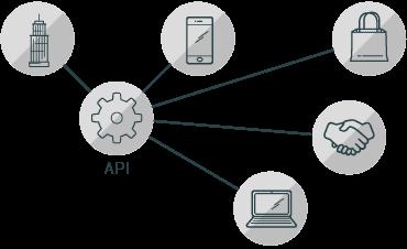 API organisation
